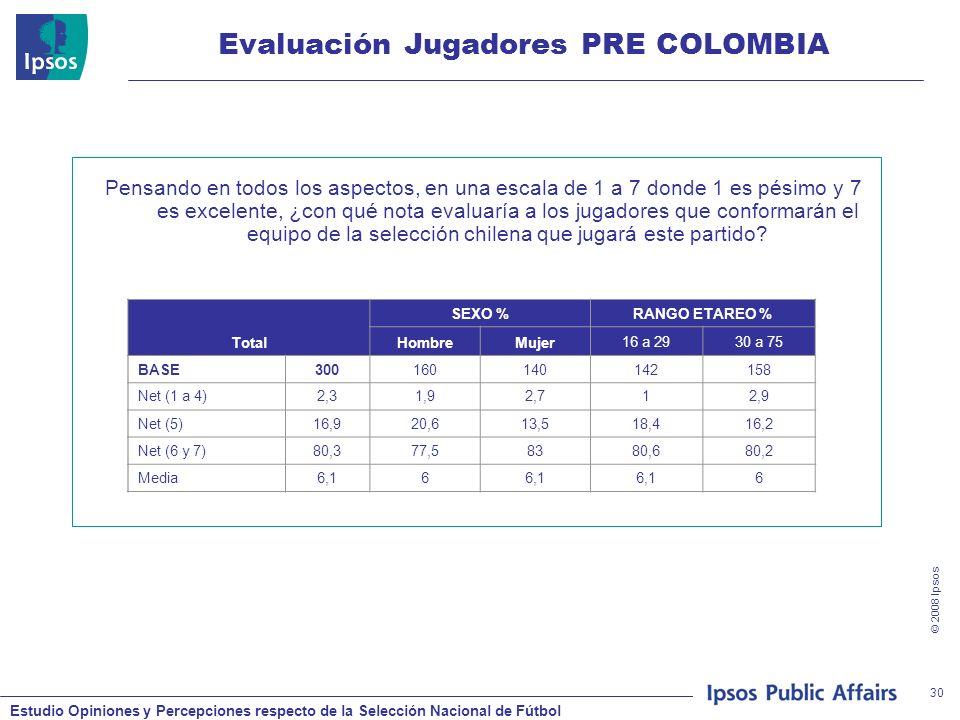 Estudio Opiniones y Percepciones respecto de la Selección Nacional de Fútbol © 2008 Ipsos 30 Evaluación Jugadores PRE COLOMBIA Pensando en todos los aspectos, en una escala de 1 a 7 donde 1 es pésimo y 7 es excelente, ¿con qué nota evaluaría a los jugadores que conformarán el equipo de la selección chilena que jugará este partido.