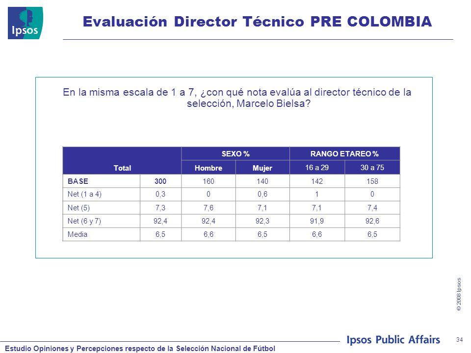 Estudio Opiniones y Percepciones respecto de la Selección Nacional de Fútbol © 2008 Ipsos 34 Evaluación Director Técnico PRE COLOMBIA En la misma escala de 1 a 7, ¿con qué nota evalúa al director técnico de la selección, Marcelo Bielsa.