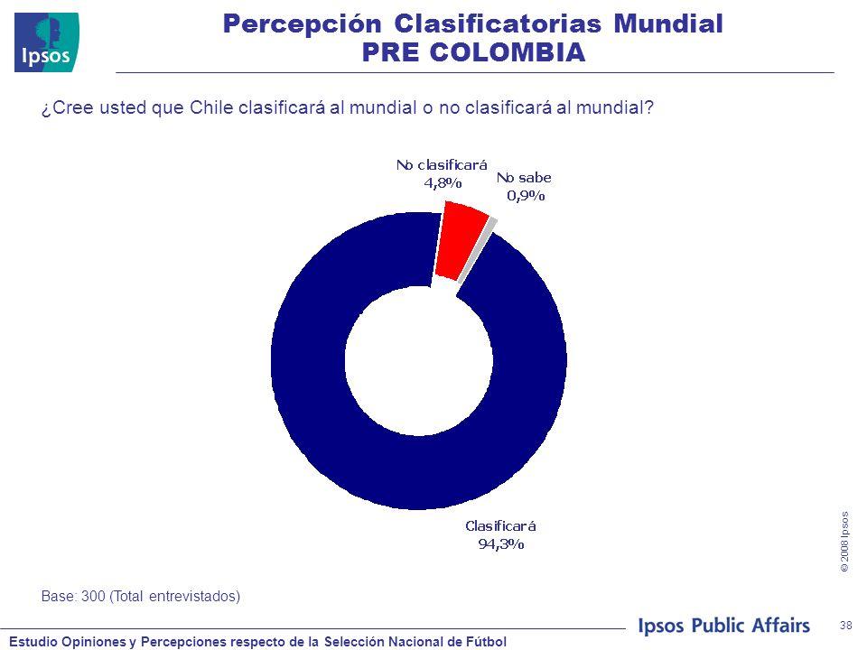 Estudio Opiniones y Percepciones respecto de la Selección Nacional de Fútbol © 2008 Ipsos 38 Percepción Clasificatorias Mundial PRE COLOMBIA ¿Cree usted que Chile clasificará al mundial o no clasificará al mundial.