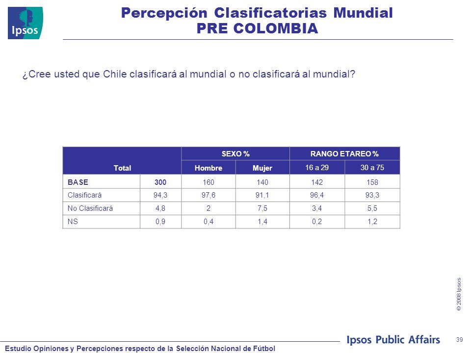 Estudio Opiniones y Percepciones respecto de la Selección Nacional de Fútbol © 2008 Ipsos 39 Percepción Clasificatorias Mundial PRE COLOMBIA ¿Cree usted que Chile clasificará al mundial o no clasificará al mundial.