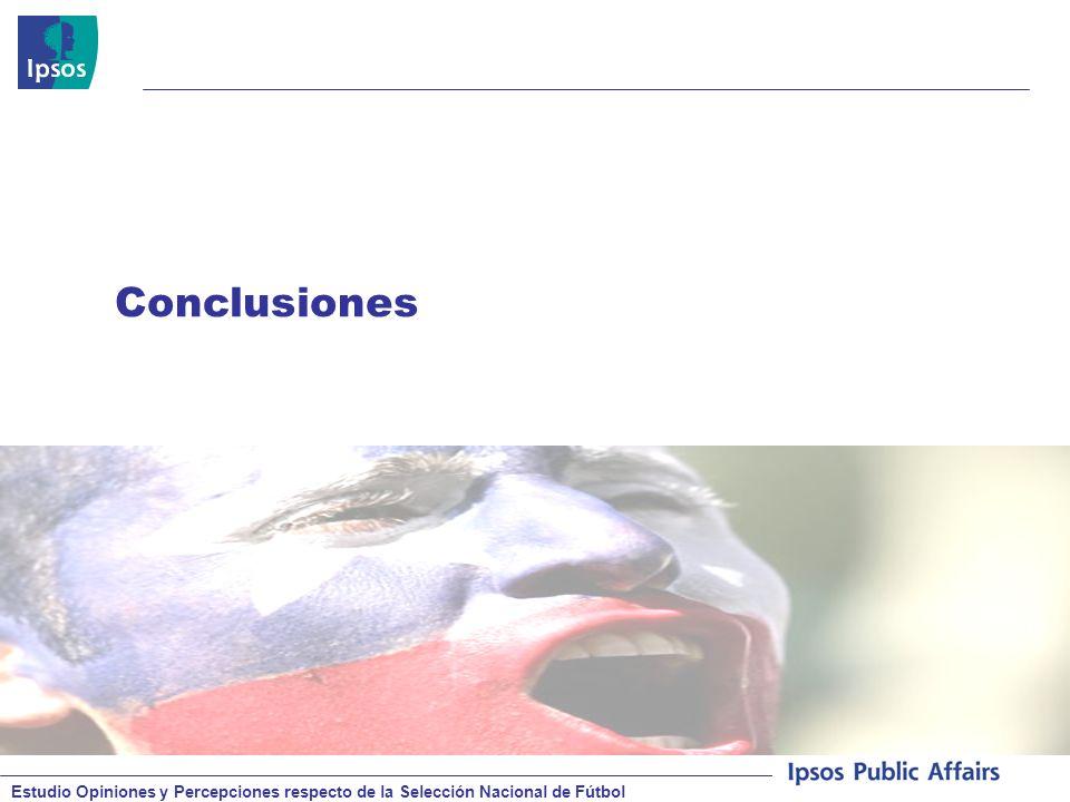 Estudio Opiniones y Percepciones respecto de la Selección Nacional de Fútbol © 2008 Ipsos Conclusiones