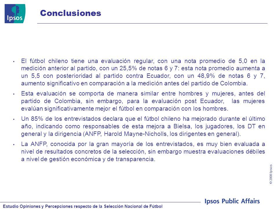 Estudio Opiniones y Percepciones respecto de la Selección Nacional de Fútbol © 2008 Ipsos Conclusiones El fútbol chileno tiene una evaluación regular, con una nota promedio de 5,0 en la medición anterior al partido, con un 25,5% de notas 6 y 7: esta nota promedio aumenta a un 5,5 con posterioridad al partido contra Ecuador, con un 48,9% de notas 6 y 7, aumento significativo en comparación a la medición antes del partido de Colombia.