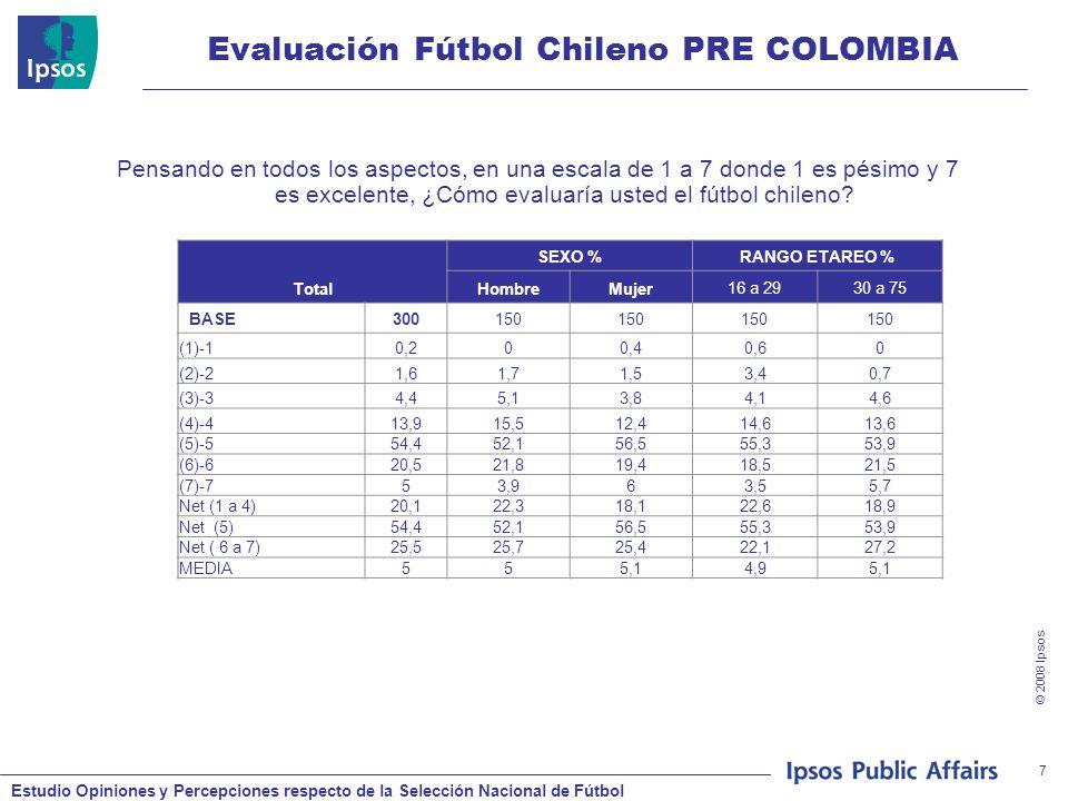 Estudio Opiniones y Percepciones respecto de la Selección Nacional de Fútbol © 2008 Ipsos 7 Evaluación Fútbol Chileno PRE COLOMBIA Pensando en todos los aspectos, en una escala de 1 a 7 donde 1 es pésimo y 7 es excelente, ¿Cómo evaluaría usted el fútbol chileno.