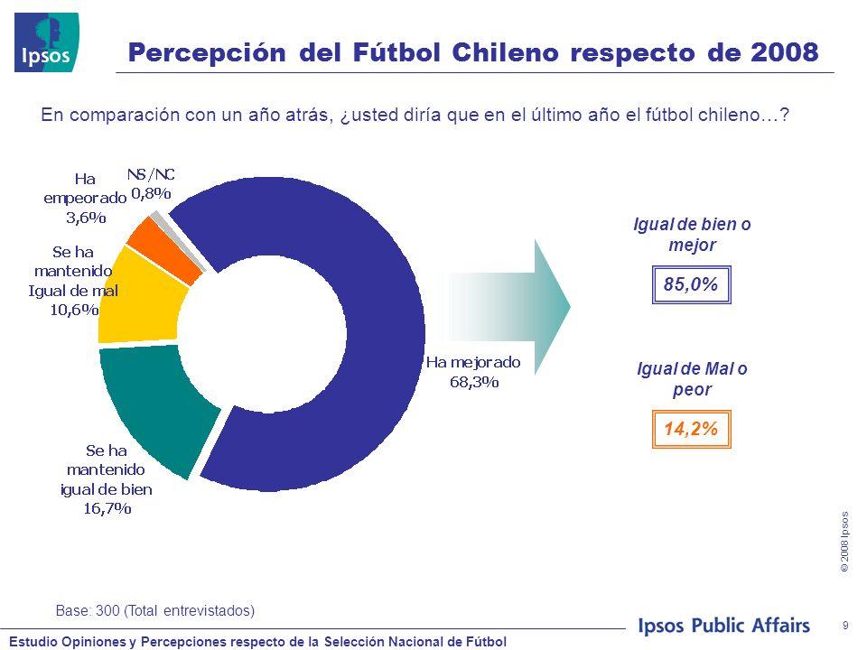 Estudio Opiniones y Percepciones respecto de la Selección Nacional de Fútbol © 2008 Ipsos 9 En comparación con un año atrás, ¿usted diría que en el último año el fútbol chileno….