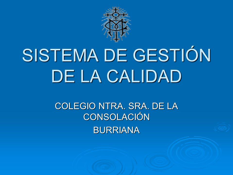 SISTEMA DE GESTIÓN DE LA CALIDAD COLEGIO NTRA. SRA. DE LA CONSOLACIÓN BURRIANA