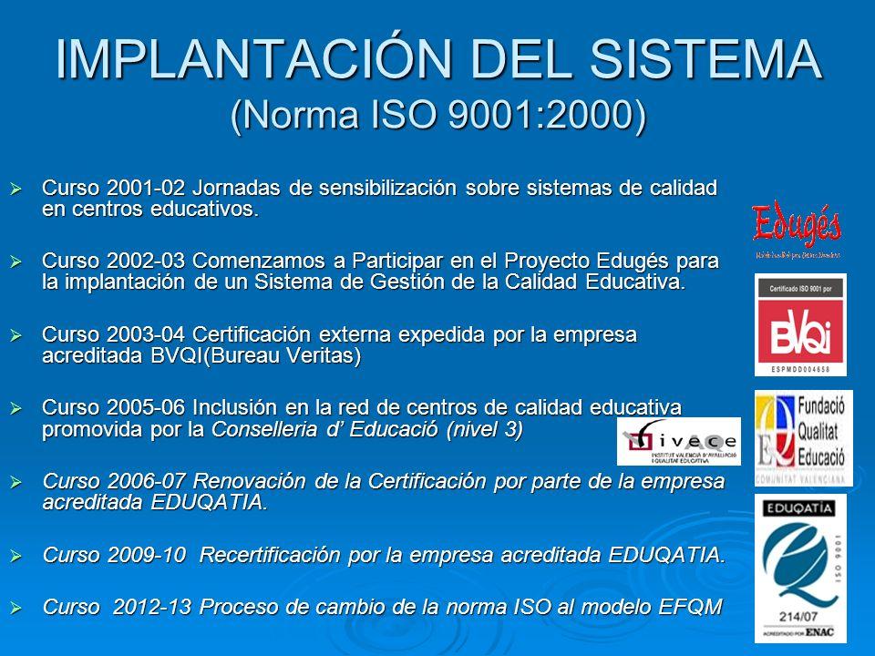 IMPLANTACIÓN DEL SISTEMA (Norma ISO 9001:2000) Curso 2001-02 Jornadas de sensibilización sobre sistemas de calidad en centros educativos. Curso 2001-0