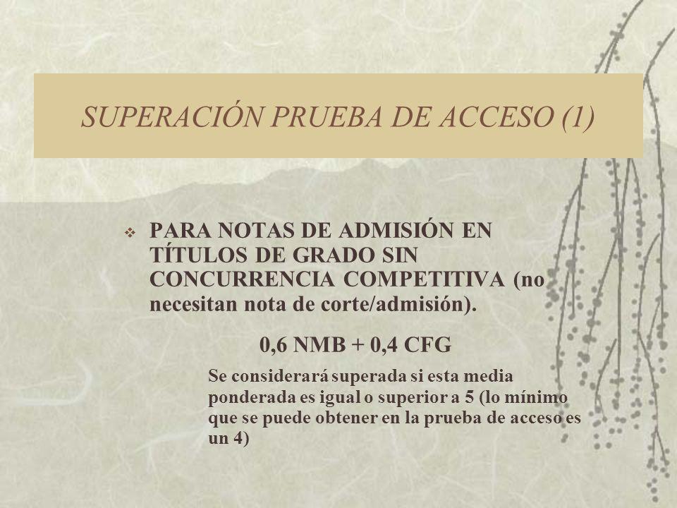 SUPERACIÓN PRUEBA DE ACCESO (1) PARA NOTAS DE ADMISIÓN EN TÍTULOS DE GRADO SIN CONCURRENCIA COMPETITIVA (no necesitan nota de corte/admisión).