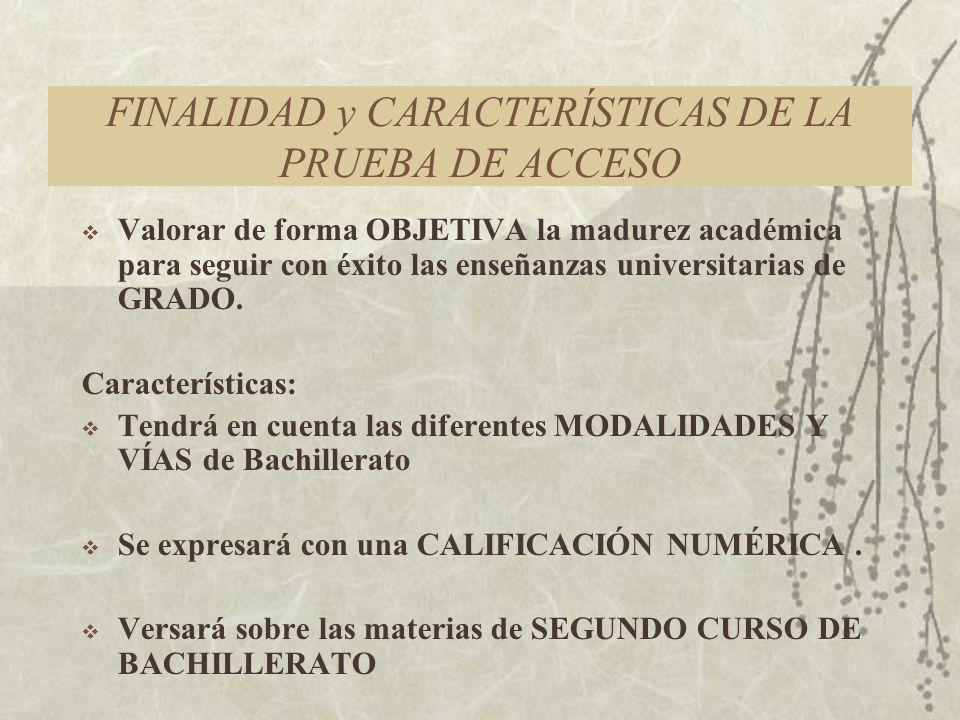 SUPERACIÓN DE LA PRUEBA DE ACCESO (2) PARA NOTA DE ADMISIÓN A TÍTULOS DE GRADO CON CONCURRENCIA COMPETITIVA (con Notas de Corte/Acceso) 0,6*NMB + 0,4*CFG +a*M1 + b*M2 * NMB = Nota Media Bachillerato.
