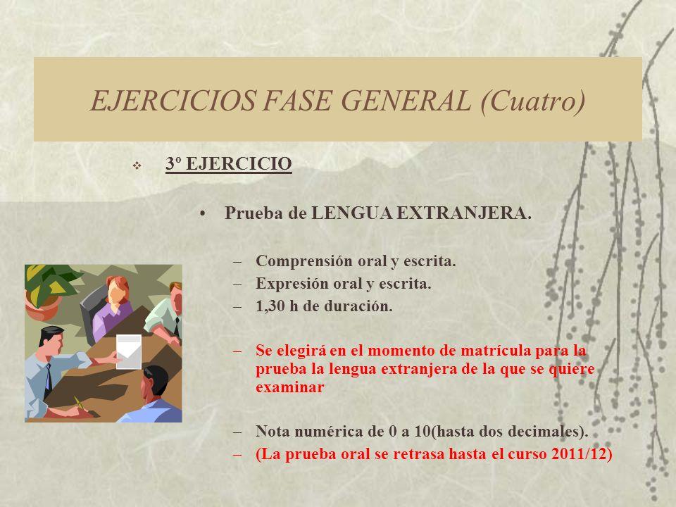 EJERCICIOS FASE GENERAL (Cuatro) 3º EJERCICIO Prueba de LENGUA EXTRANJERA.