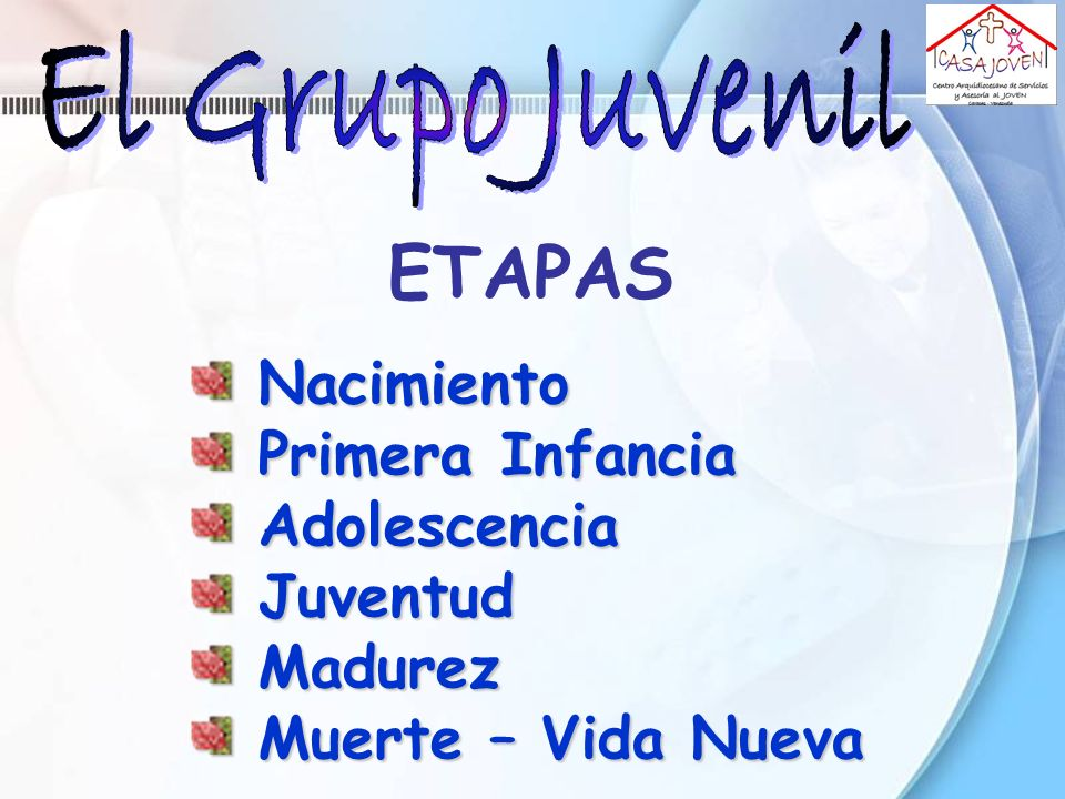 ETAPAS Nacimiento Nacimiento Primera Infancia Primera Infancia Adolescencia Adolescencia Juventud Juventud Madurez Madurez Muerte – Vida Nueva Muerte