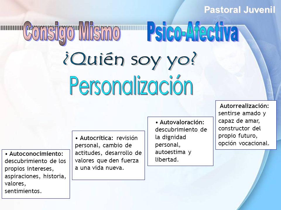 Pastoral Juvenil Autoconocimiento: descubrimiento de los propios intereses, aspiraciones, historia, valores, sentimientos. Autocrítica: revisión perso