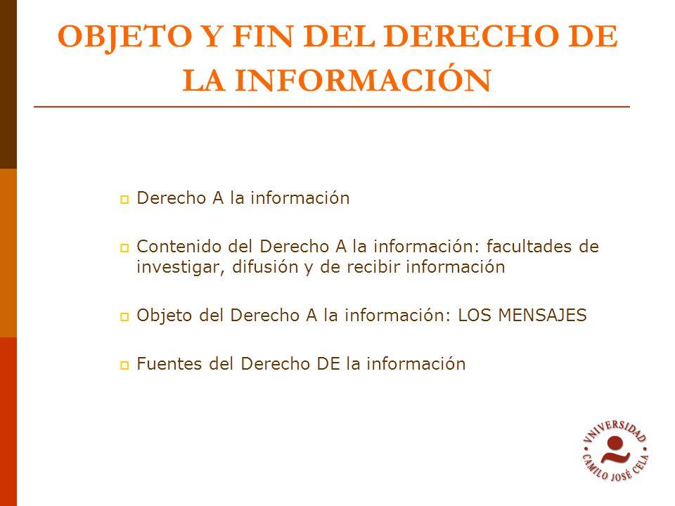 OBJETO Y FIN DEL DERECHO DE LA INFORMACIÓN Derecho A la información Contenido del Derecho A la información: facultades de investigar, difusión y de re