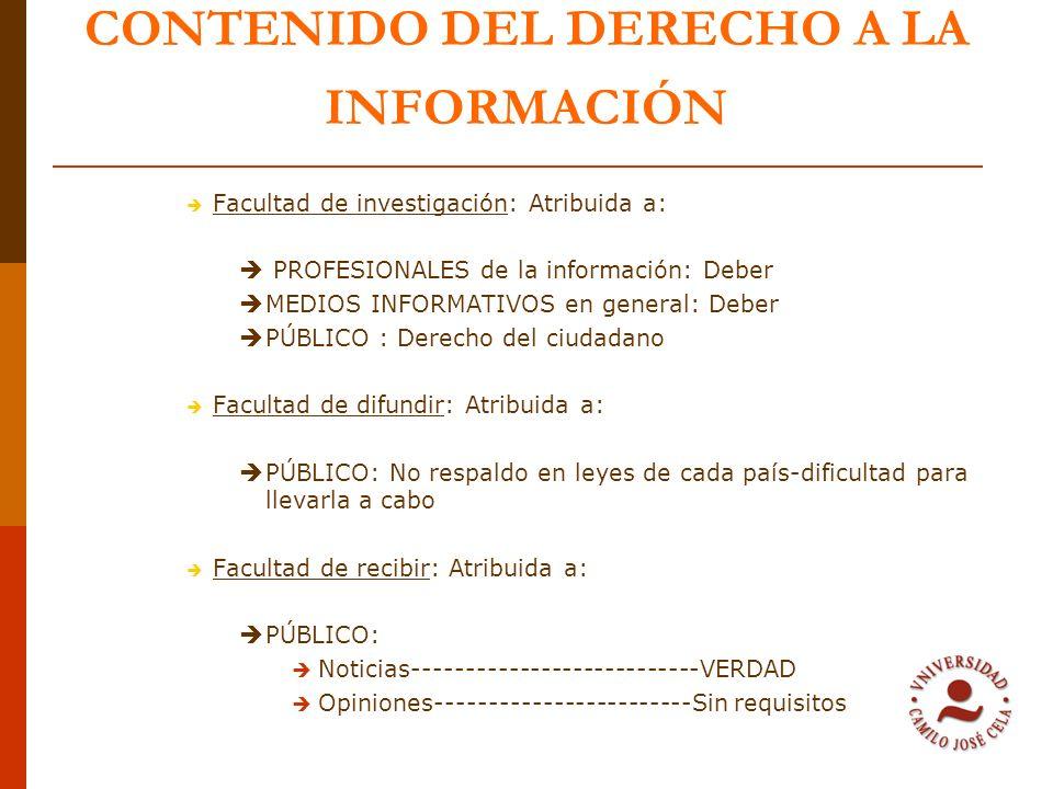 CONTENIDO DEL DERECHO A LA INFORMACIÓN Facultad de investigación: Atribuida a: PROFESIONALES de la información: Deber MEDIOS INFORMATIVOS en general: