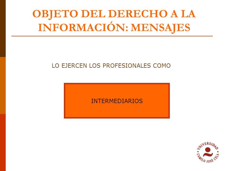 OBJETO DEL DERECHO A LA INFORMACIÓN: MENSAJES LO EJERCEN LOS PROFESIONALES COMO INTERMEDIARIOS