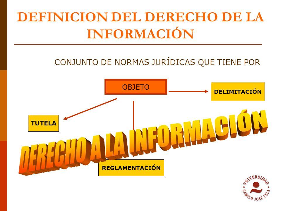 DEFINICION DEL DERECHO DE LA INFORMACIÓN CONJUNTO DE NORMAS JURÍDICAS QUE TIENE POR OBJETO TUTELA REGLAMENTACIÓN DELIMITACIÓN