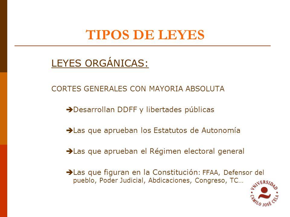 TIPOS DE LEYES LEYES ORGÁNICAS: CORTES GENERALES CON MAYORIA ABSOLUTA Desarrollan DDFF y libertades públicas Las que aprueban los Estatutos de Autonom