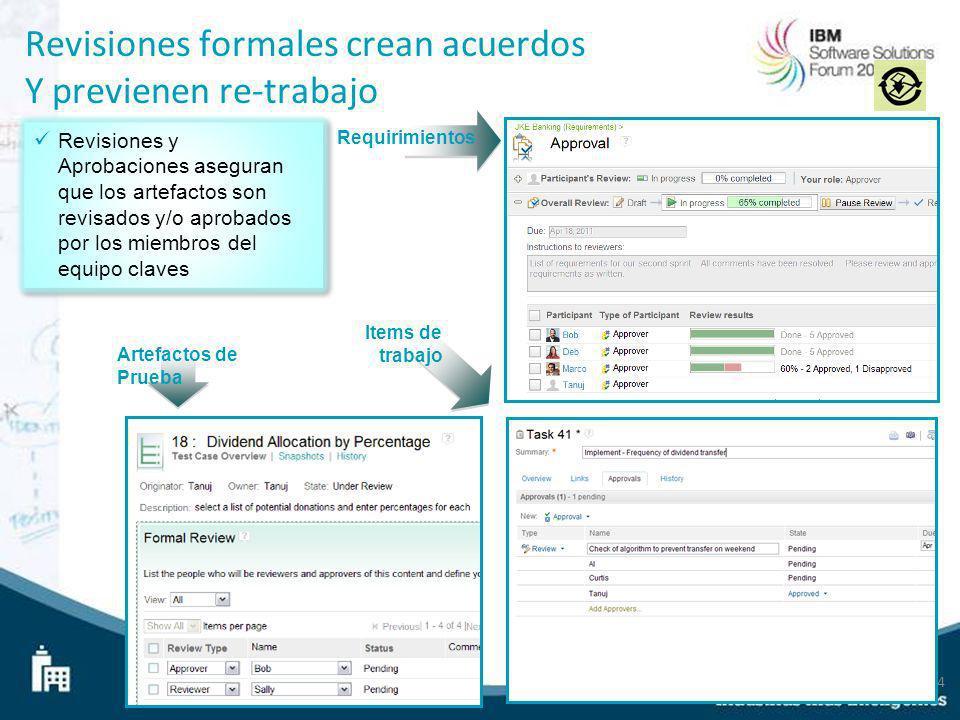14 Revisiones formales crean acuerdos Y previenen re-trabajo Artefactos de Prueba Requirimientos Items de trabajo Revisiones y Aprobaciones aseguran q
