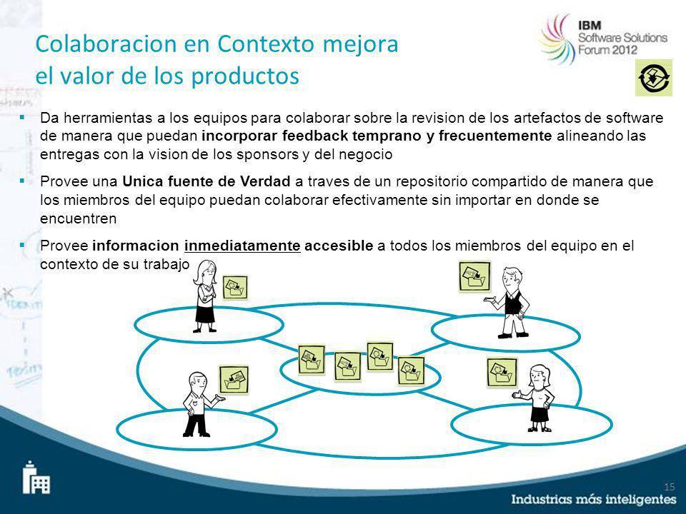 15 Colaboracion en Contexto mejora el valor de los productos Da herramientas a los equipos para colaborar sobre la revision de los artefactos de softw