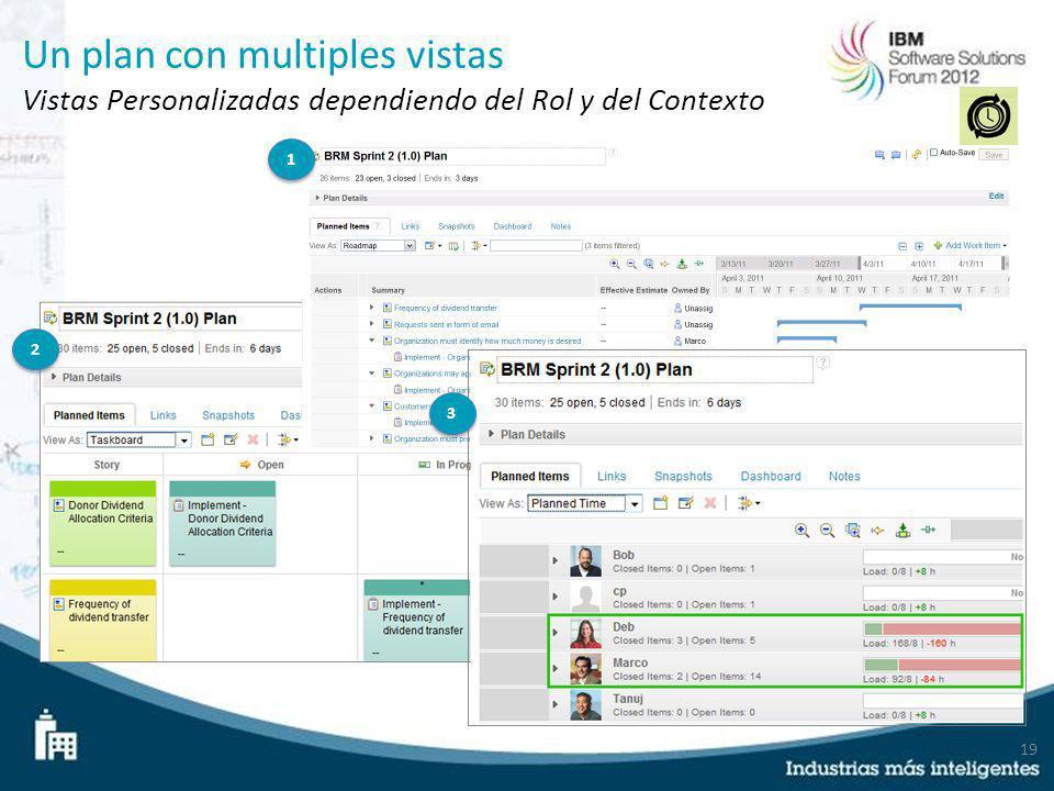 19 Un plan con multiples vistas Vistas Personalizadas dependiendo del Rol y del Contexto 2 2 3 3 1 1