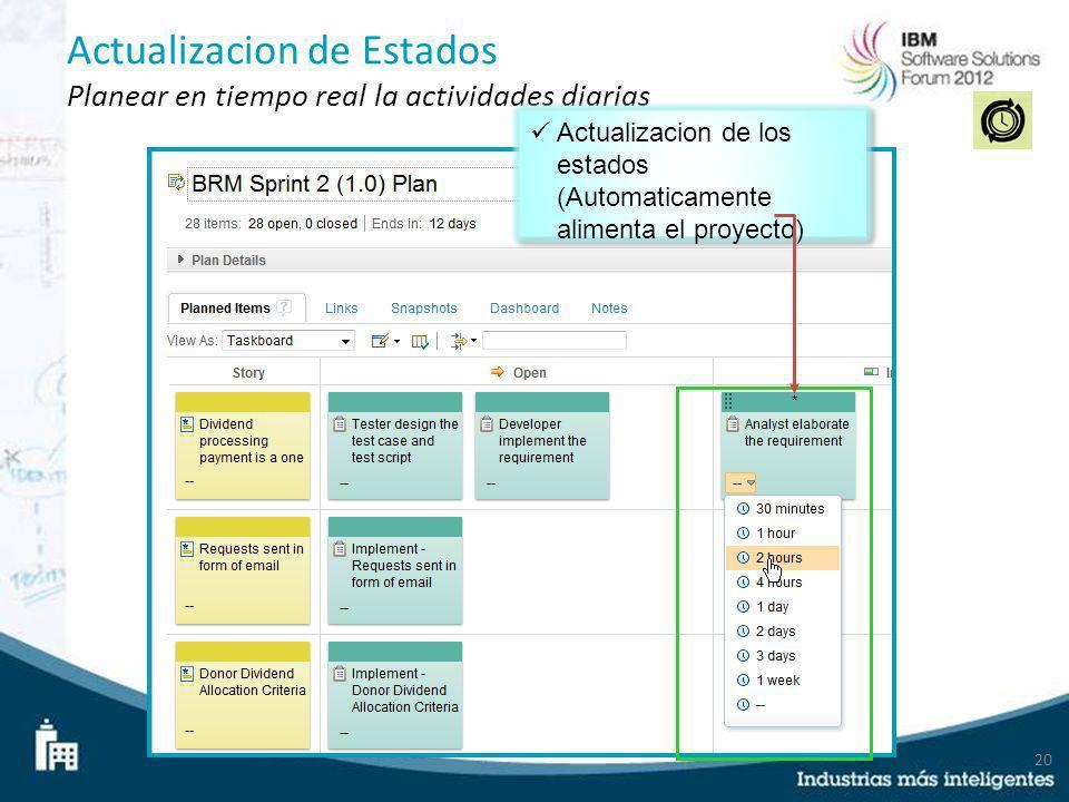 20 Actualizacion de Estados Planear en tiempo real la actividades diarias Actualizacion de los estados (Automaticamente alimenta el proyecto)