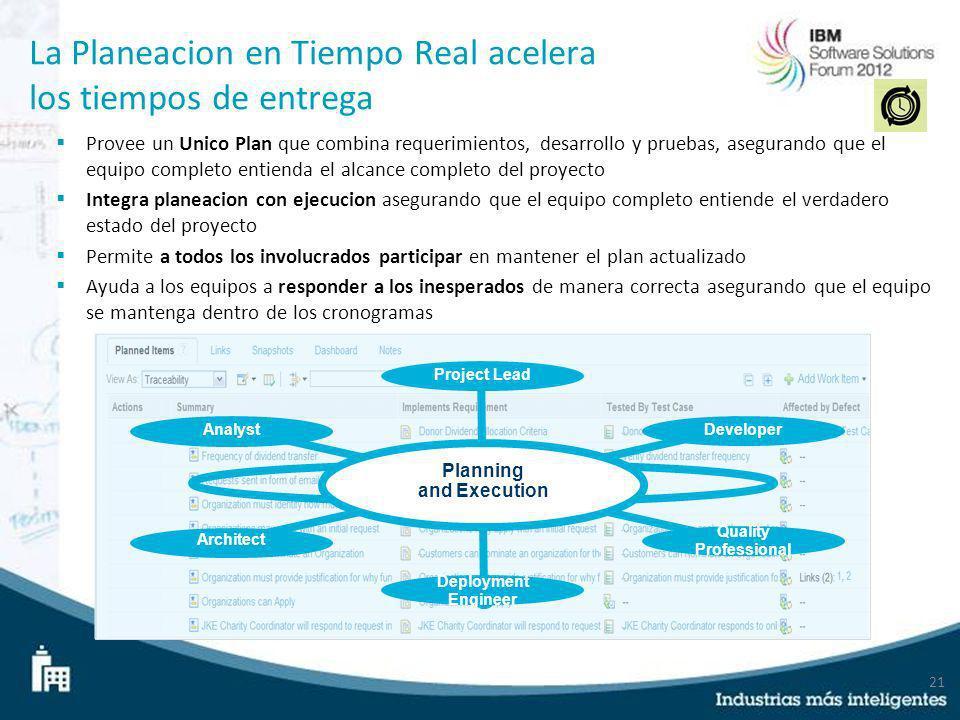 21 La Planeacion en Tiempo Real acelera los tiempos de entrega Provee un Unico Plan que combina requerimientos, desarrollo y pruebas, asegurando que e