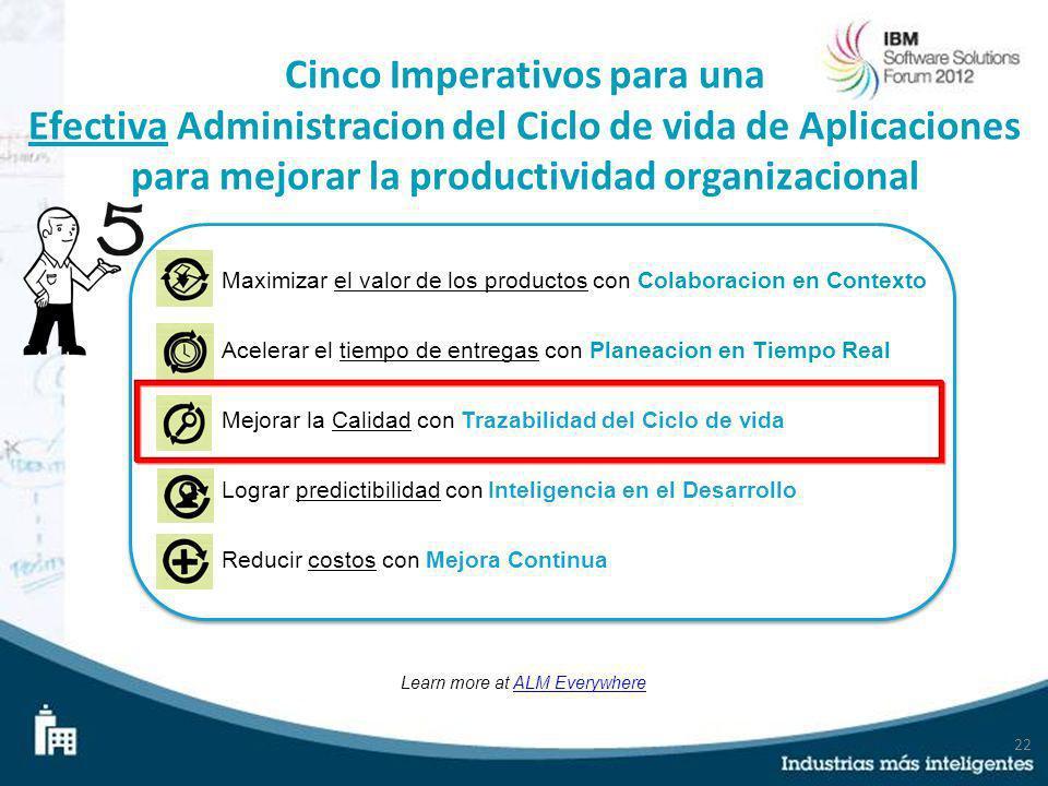 22 Cinco Imperativos para una Efectiva Administracion del Ciclo de vida de Aplicaciones para mejorar la productividad organizacional Learn more at ALM