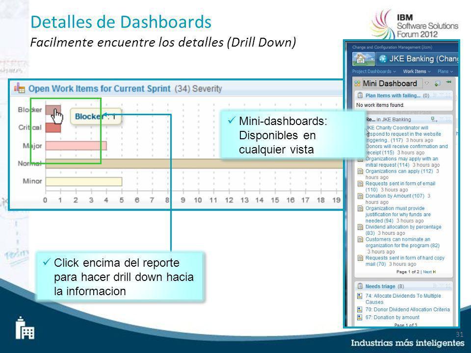 31 Detalles de Dashboards Facilmente encuentre los detalles (Drill Down) Click encima del reporte para hacer drill down hacia la informacion Mini-dash