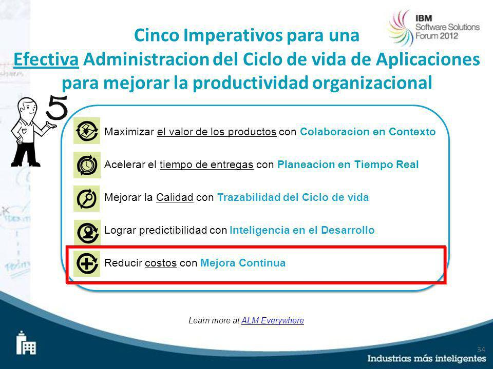 34 Cinco Imperativos para una Efectiva Administracion del Ciclo de vida de Aplicaciones para mejorar la productividad organizacional Learn more at ALM