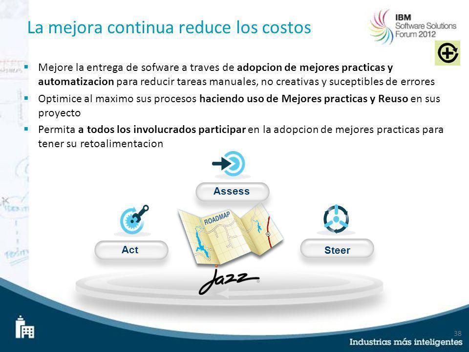 38 La mejora continua reduce los costos Mejore la entrega de sofware a traves de adopcion de mejores practicas y automatizacion para reducir tareas ma