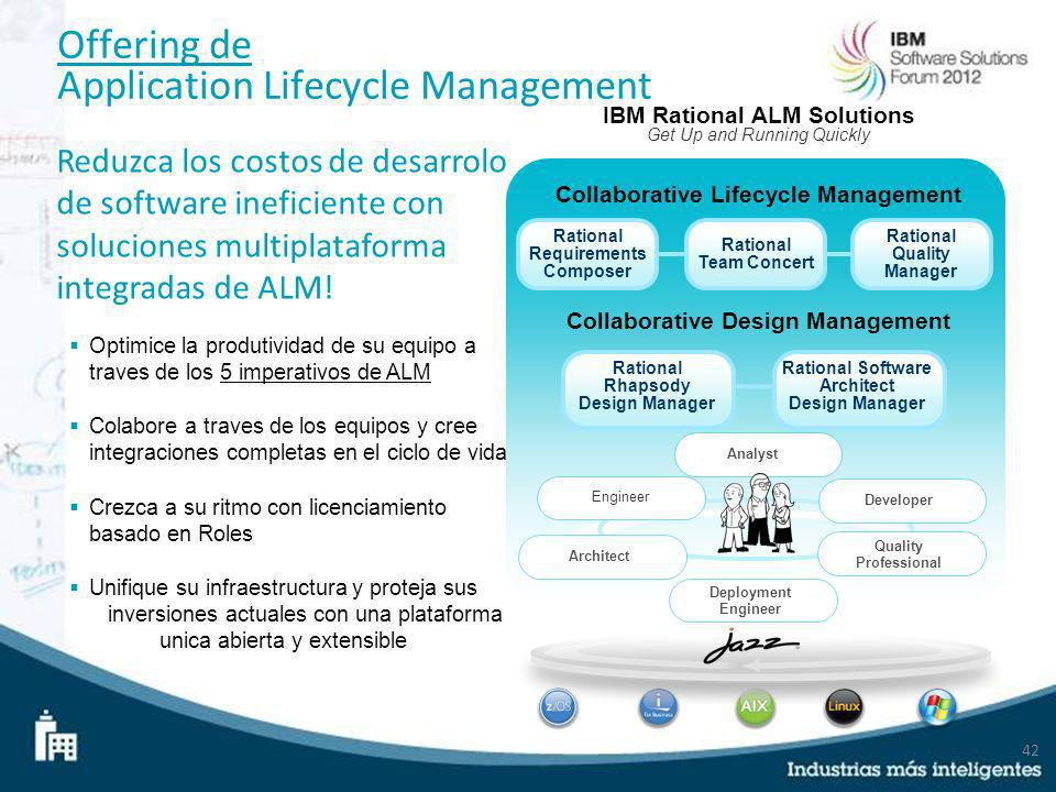 42 Offering de Application Lifecycle Management Rational Requirements Composer Rational Team Concert Rational Quality Manager IBM Rational ALM Solutio