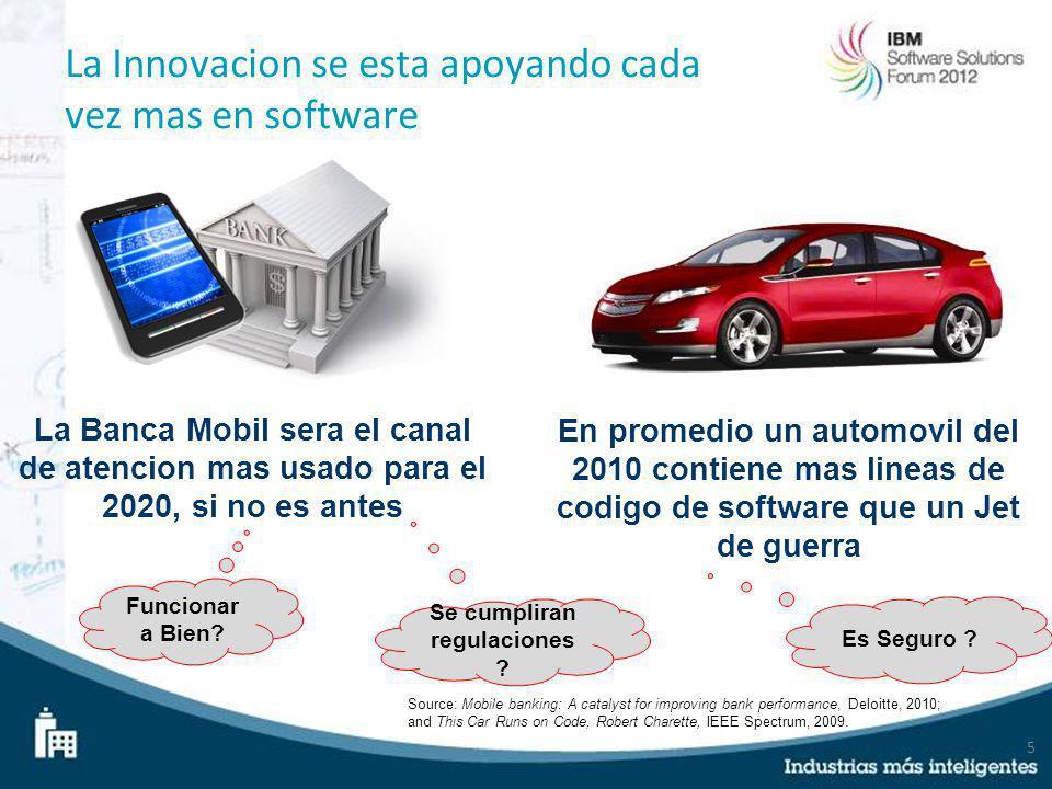 5 La Innovacion se esta apoyando cada vez mas en software Source: Mobile banking: A catalyst for improving bank performance, Deloitte, 2010; and This