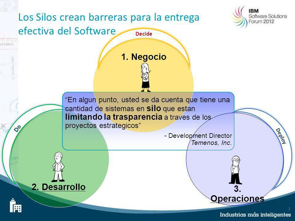 7 Los Silos crean barreras para la entrega efectiva del Software 2. Desarrollo Decide 1. Negocio Deploy 3. Operaciones En algun punto, usted se da cue