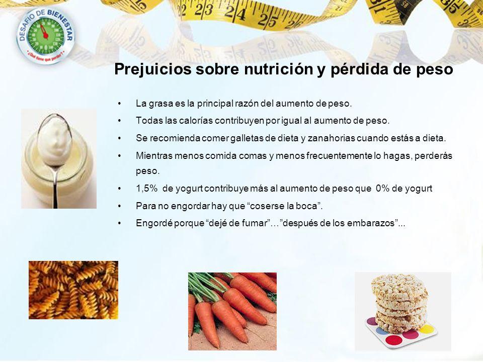 Prejuicios sobre nutrición y pérdida de peso La grasa es la principal razón del aumento de peso. Todas las calorías contribuyen por igual al aumento d