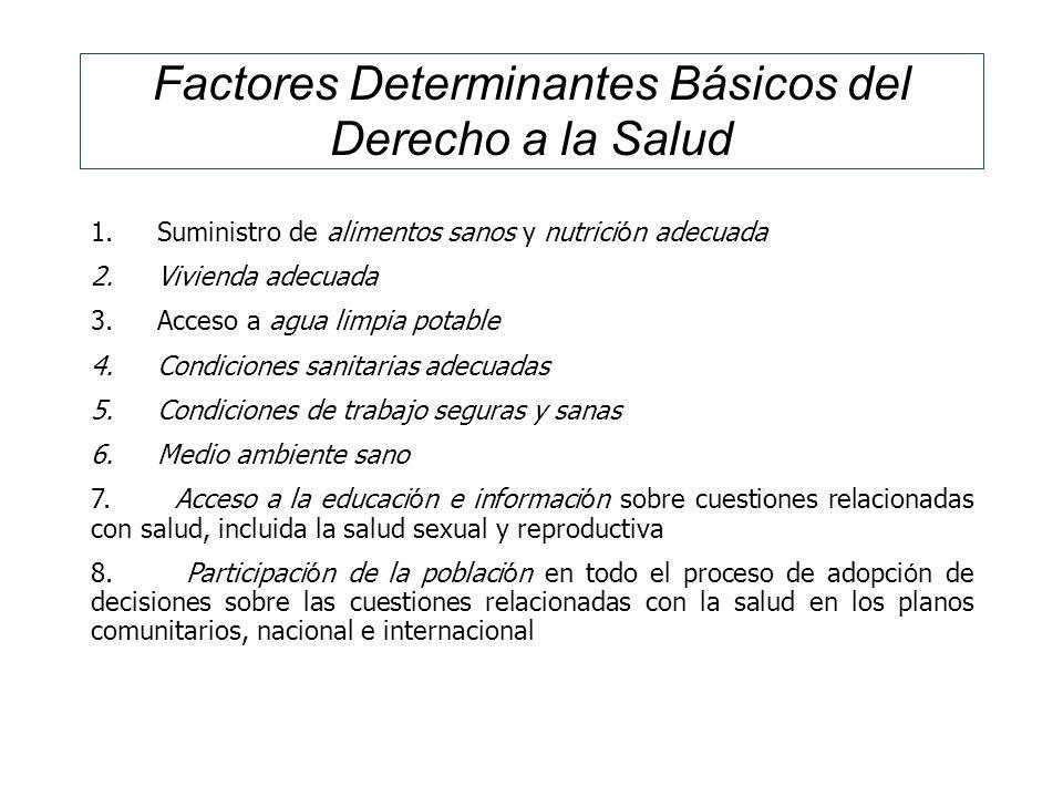 Factores Determinantes Básicos del Derecho a la Salud 1. Suministro de alimentos sanos y nutrici ó n adecuada 2. Vivienda adecuada 3. Acceso a agua li