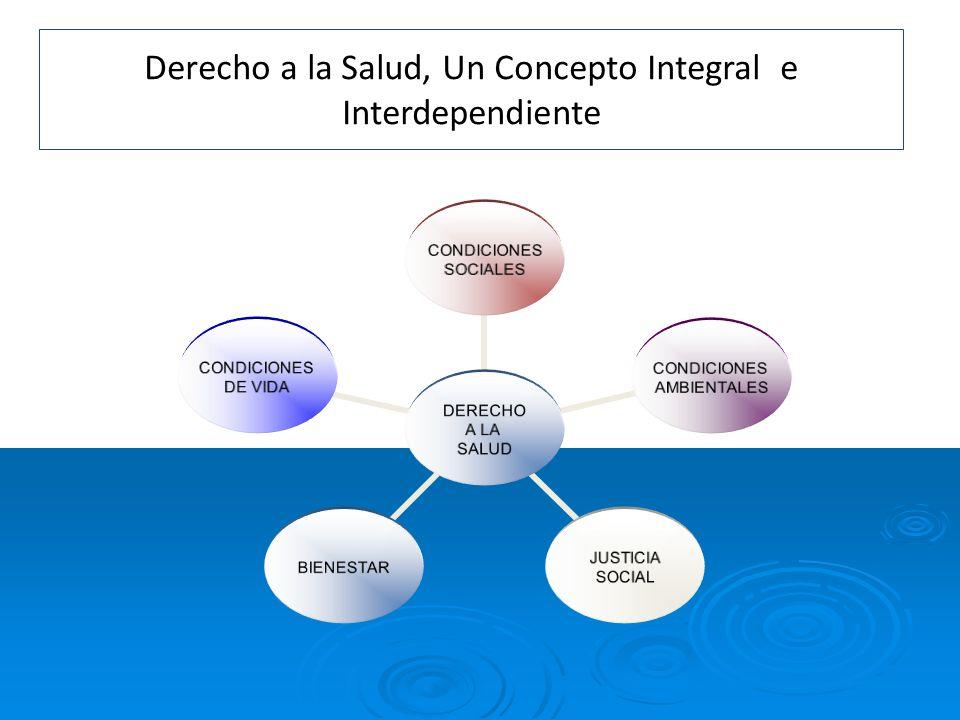 Derecho a la Salud, Un Concepto Integral e Interdependiente DERECHO A LA SALUD CONDICIONES SOCIALES CONDICIONES AMBIENTALES JUSTICIA SOCIAL BIENESTAR