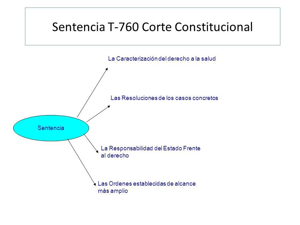 Sentencia La Caracterización del derecho a la salud Las Resoluciones de los casos concretos La Responsabilidad del Estado Frente al derecho Las Ordene