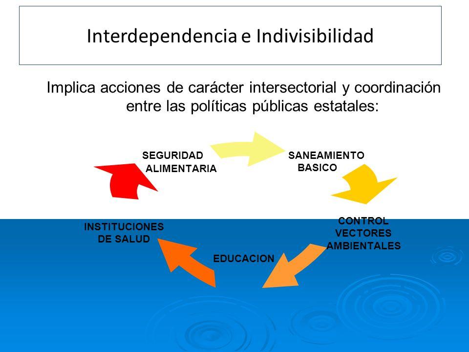 Interdependencia e Indivisibilidad Implica acciones de carácter intersectorial y coordinación entre las políticas públicas estatales: SANEAMIENTO BASI