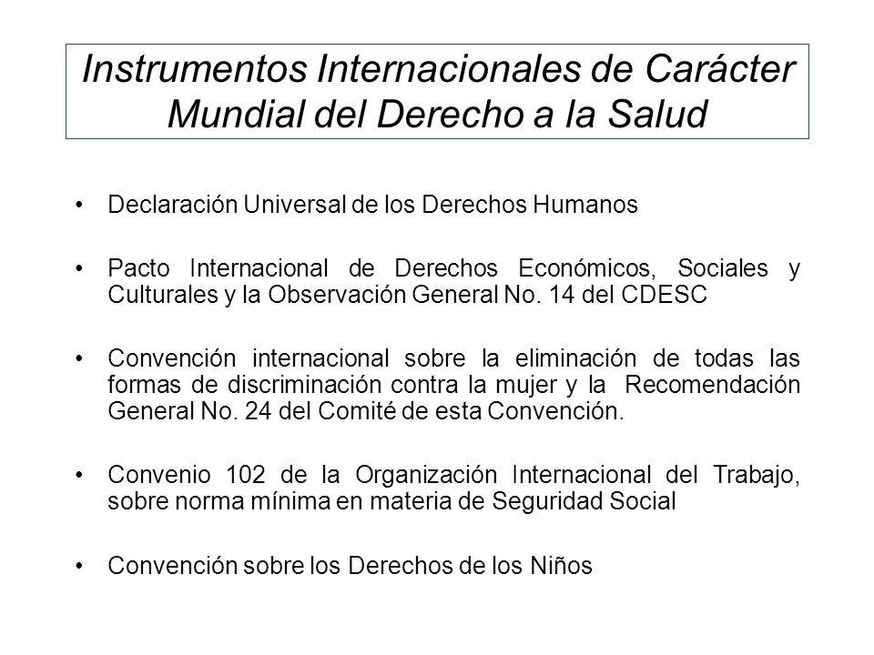 Instrumentos Internacionales de Carácter Mundial del Derecho a la Salud Declaración Universal de los Derechos Humanos Pacto Internacional de Derechos