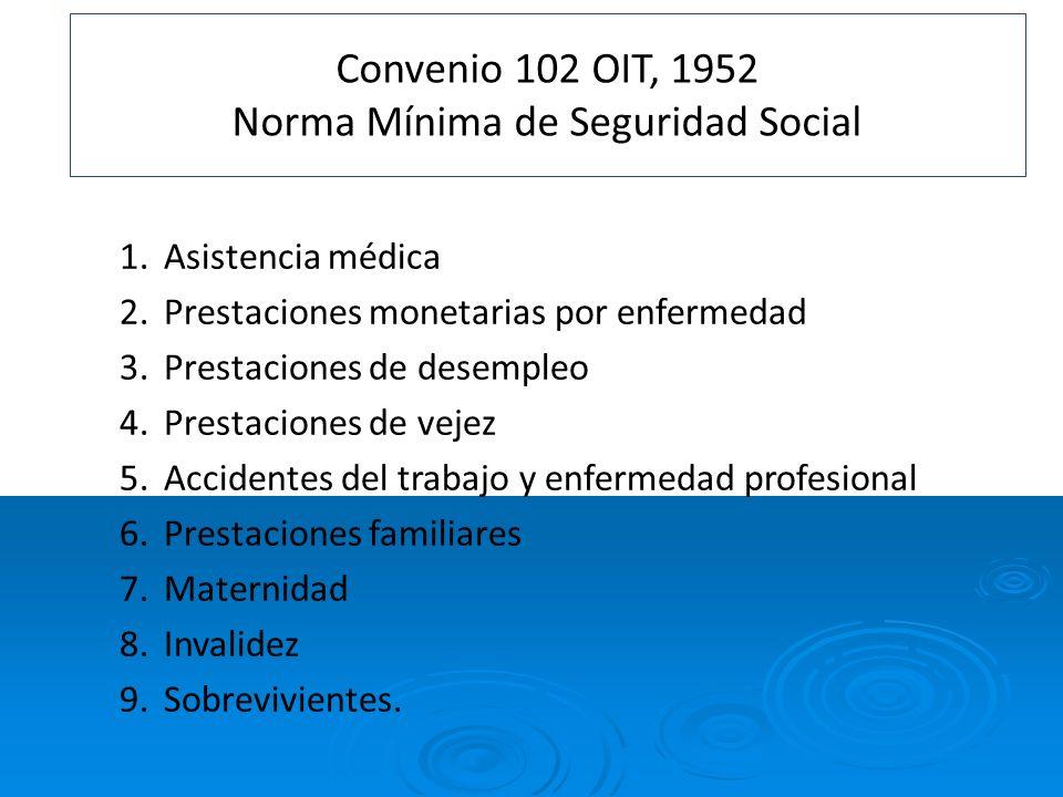 Convenio 102 OIT, 1952 Norma Mínima de Seguridad Social 1.Asistencia médica 2.Prestaciones monetarias por enfermedad 3.Prestaciones de desempleo 4.Pre