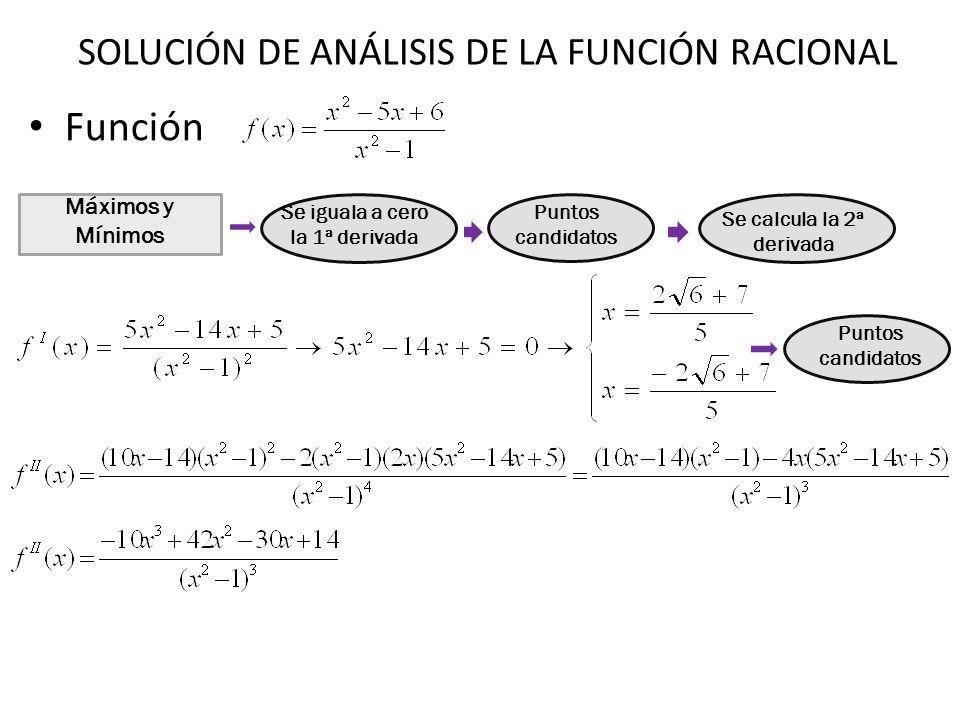 Función Máximos y Mínimos Se iguala a cero la 1ª derivada Puntos candidatos Se calcula la 2ª derivada Puntos candidatos SOLUCIÓN DE ANÁLISIS DE LA FUN