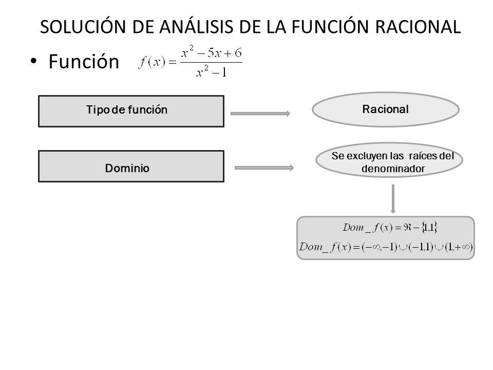 Función Tipo de función Racional Dominio Se excluyen las raíces del denominador SOLUCIÓN DE ANÁLISIS DE LA FUNCIÓN RACIONAL