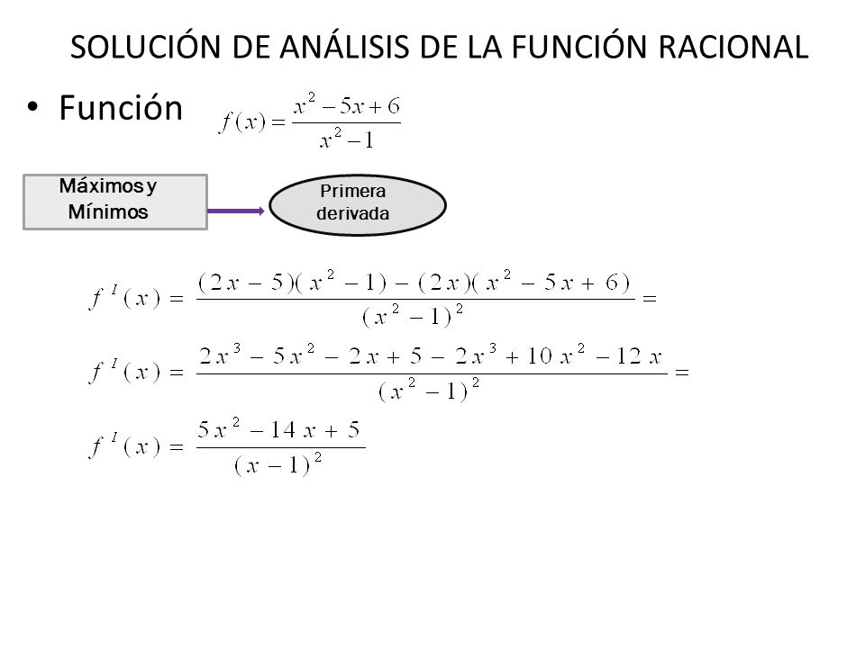 Función Máximos y Mínimos Primera derivada SOLUCIÓN DE ANÁLISIS DE LA FUNCIÓN RACIONAL