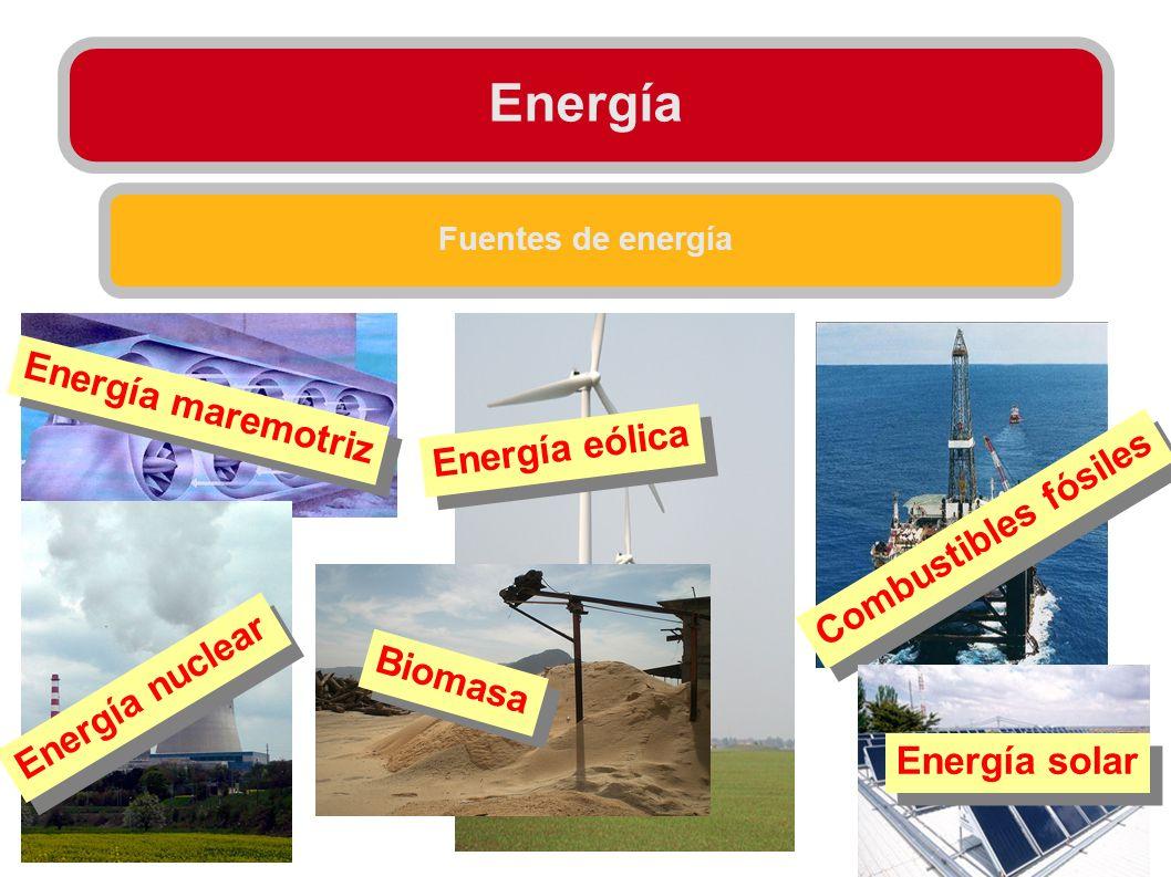 Fuentes de energía Combustibles fósiles Energía eólica Energía maremotriz Energía nuclear Energía solar Biomasa