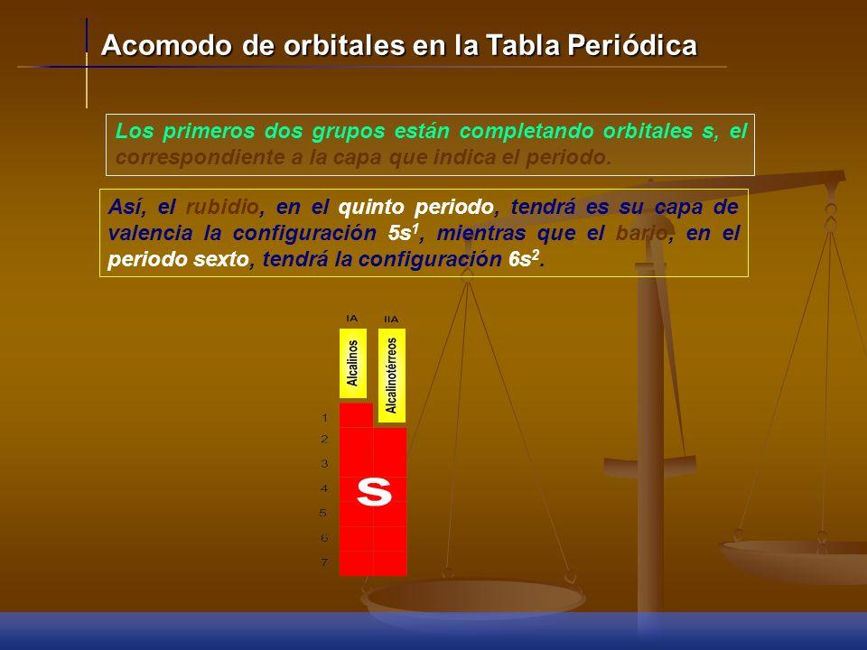 El orden de los elementos en la tabla periódica, y la forma de ésta, con periodos de distintos tamaños, se debe a su configuración electrónica Una con