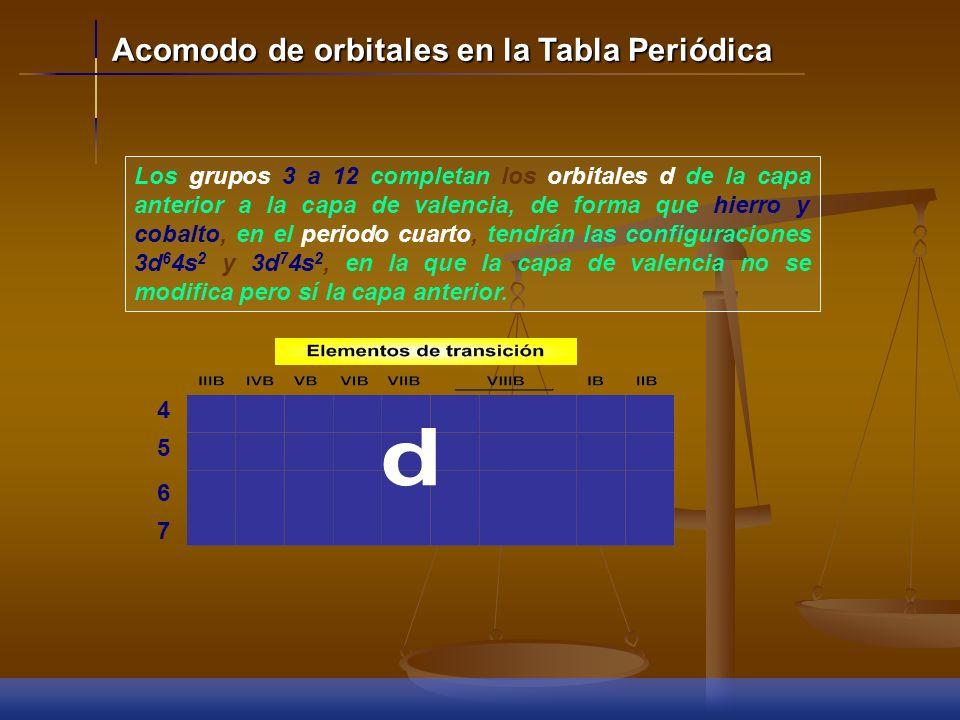 Los primeros dos grupos están completando orbitales s, el correspondiente a la capa que indica el periodo. Así, el rubidio, en el quinto periodo, tend