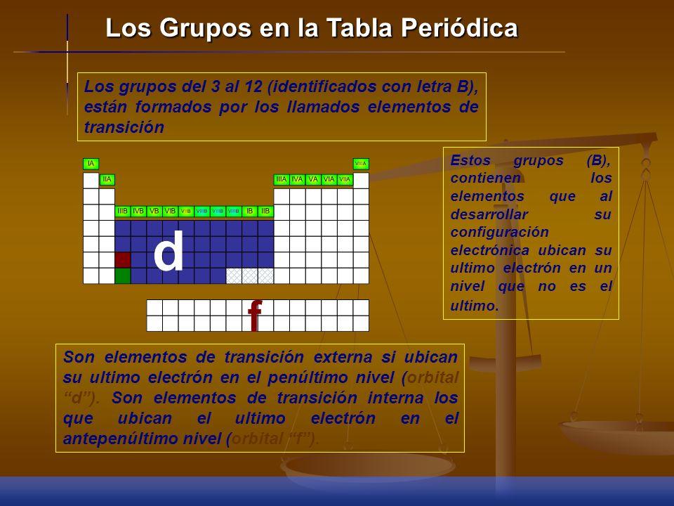 Los grupos 3 a 12 completan los orbitales d de la capa anterior a la capa de valencia, de forma que hierro y cobalto, en el periodo cuarto, tendrán la