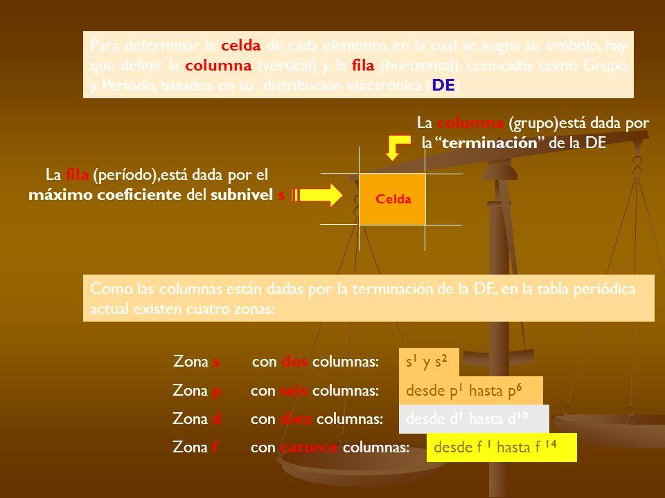 La configuración electrónica según su distribución electrónica (D.E) empleando la T.P