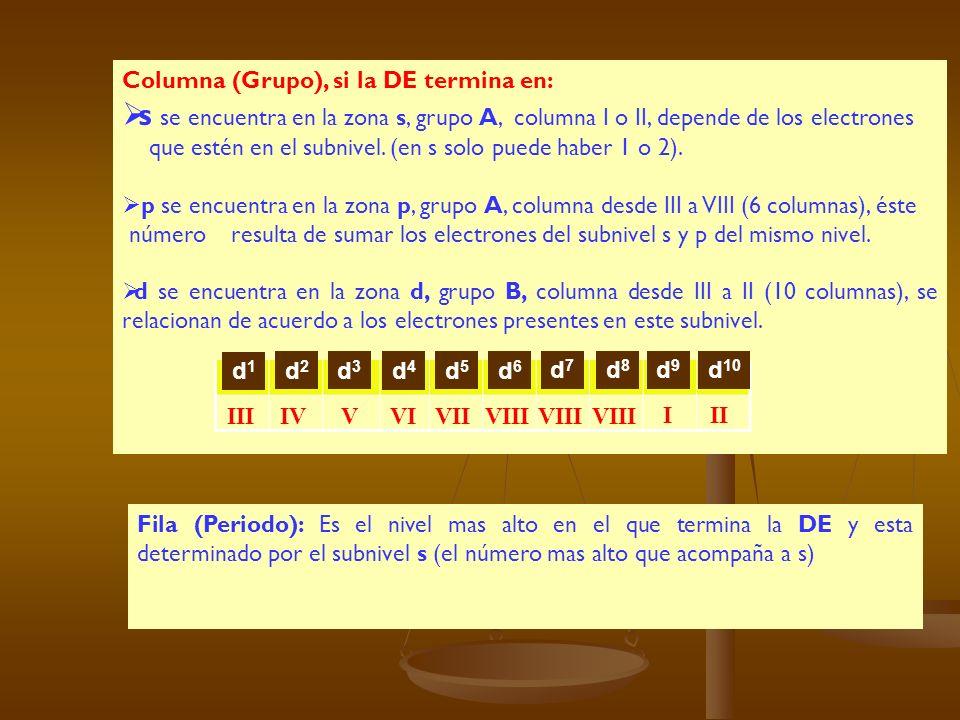 Para determinar la celda de cada elemento, en la cual se asigna su símbolo, hay que definir la columna (vertical) y la fila (horizontal), conocidas co