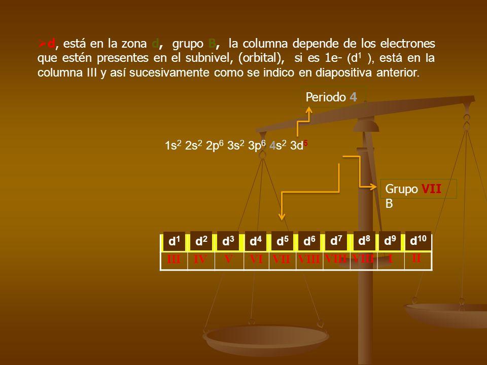 p, está en la zona p, grupo A, la columna será la suma de los electrones presentes en s y p del mismo nivel. 1s 2 2s 2 2p 6 3s 2 3p 6 Grupo VIII A Per