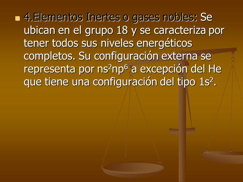 2.Elementos de transición: Son los correspondientes a los grupos 3 al 12 y se caracterizan por presentar el penúltimo subnivel d y /o el último nivele